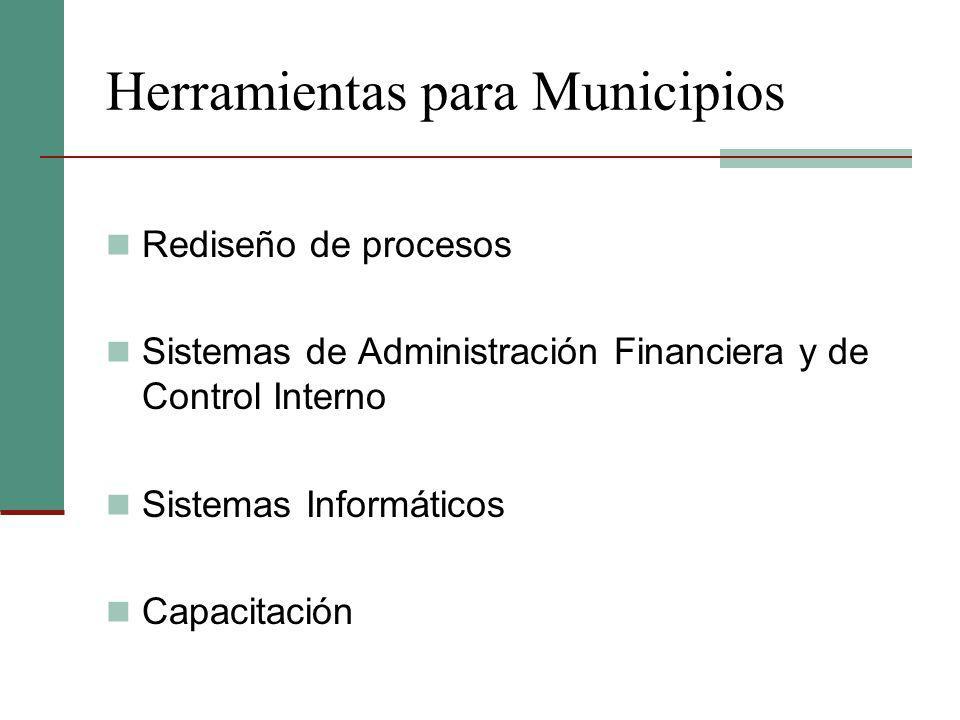 Herramientas para Municipios Rediseño de procesos Sistemas de Administración Financiera y de Control Interno Sistemas Informáticos Capacitación