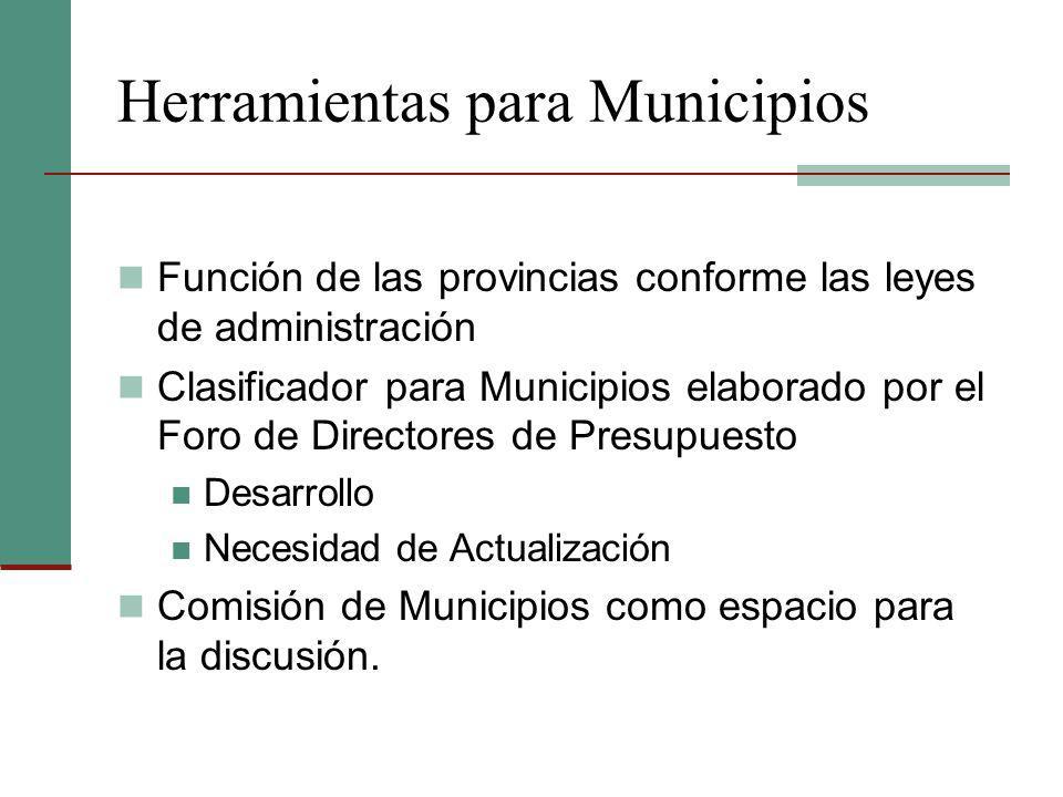 Herramientas para Municipios Función de las provincias conforme las leyes de administración Clasificador para Municipios elaborado por el Foro de Dire