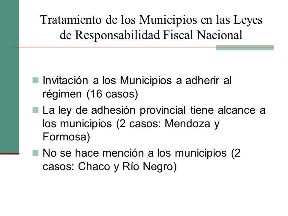 Tratamiento de los Municipios en las Leyes de Responsabilidad Fiscal Nacional Invitación a los Municipios a adherir al régimen (16 casos) La ley de ad
