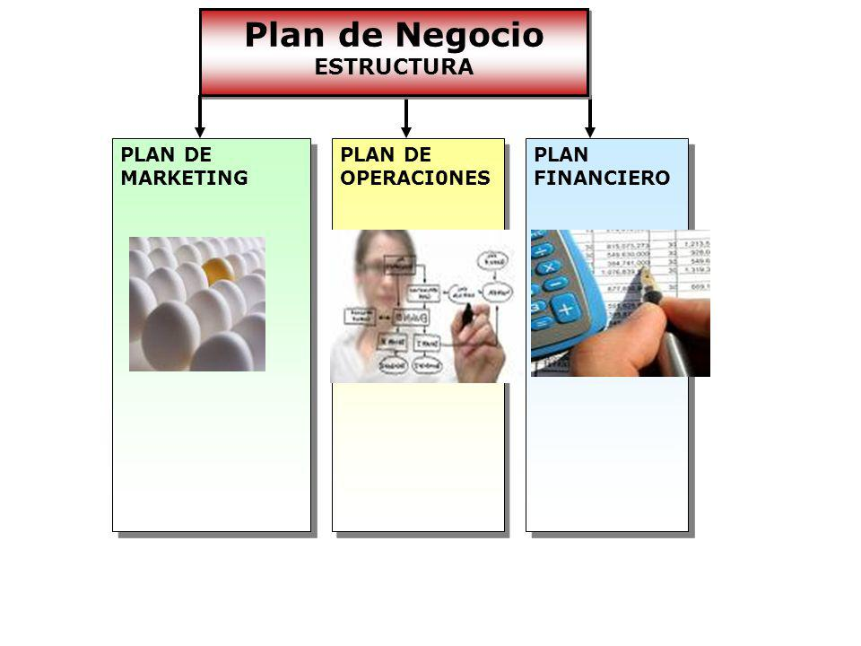 PLAN DE MARKETING PLAN DE MARKETING PLAN DE OPERACI0NES PLAN FINANCIERO PLAN FINANCIERO Plan de Negocio ESTRUCTURA Plan de Negocio ESTRUCTURA