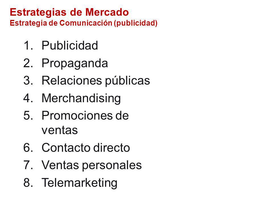 Estrategias de Mercado Estrategia de Comunicación (publicidad) 1.Publicidad 2.Propaganda 3.Relaciones públicas 4.Merchandising 5.Promociones de ventas