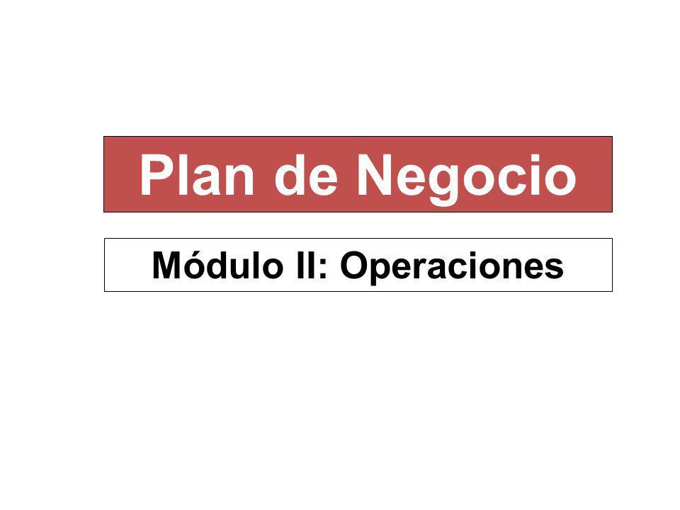 Módulo II: Operaciones Plan de Negocio