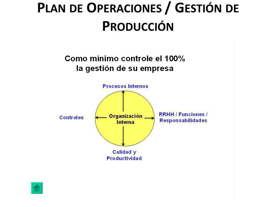 P LAN DE O PERACIONES / G ESTIÓN DE P RODUCCIÓN
