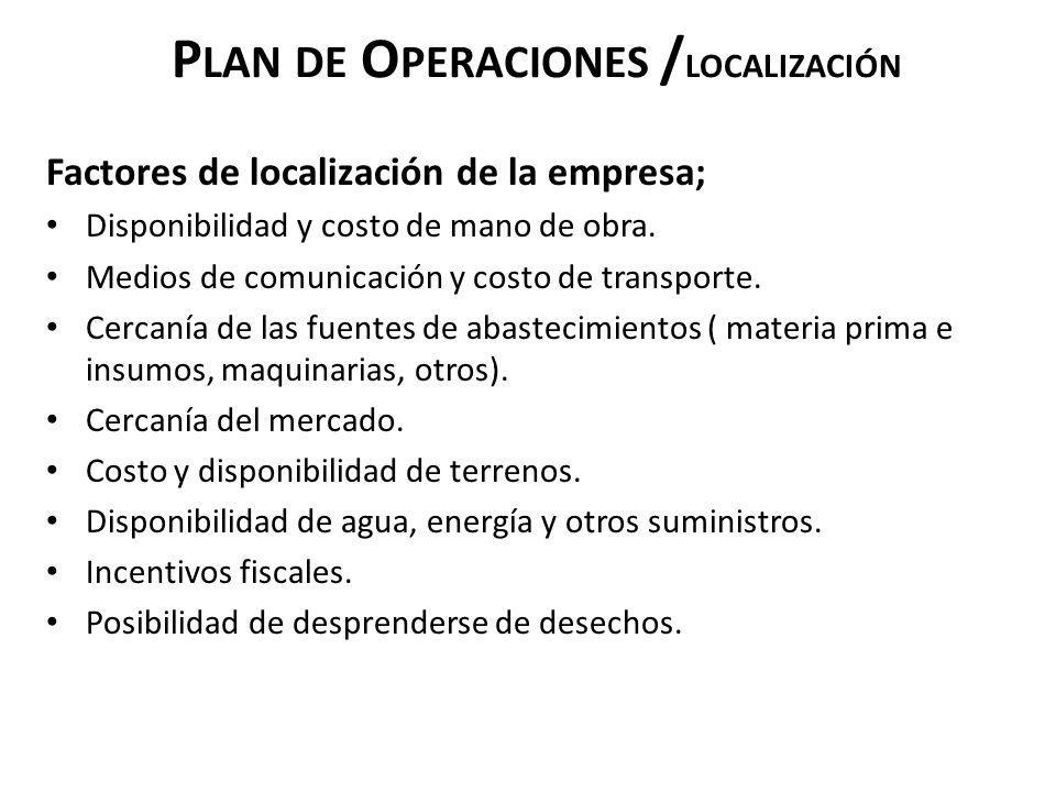 P LAN DE O PERACIONES / LOCALIZACIÓN Factores de localización de la empresa; Disponibilidad y costo de mano de obra. Medios de comunicación y costo de