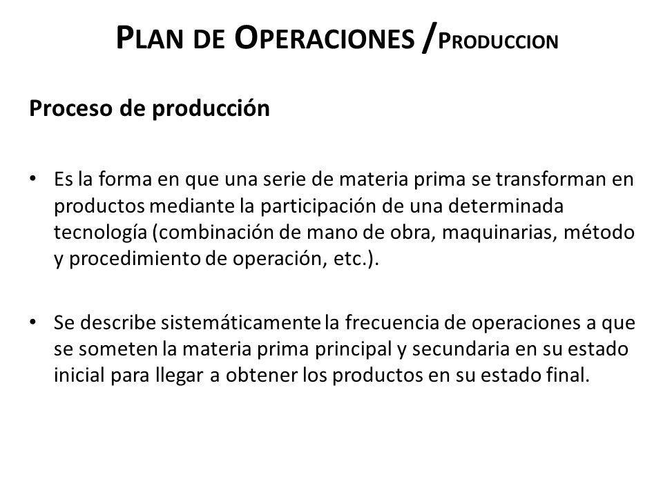 P LAN DE O PERACIONES / P RODUCCION Proceso de producción Es la forma en que una serie de materia prima se transforman en productos mediante la partic