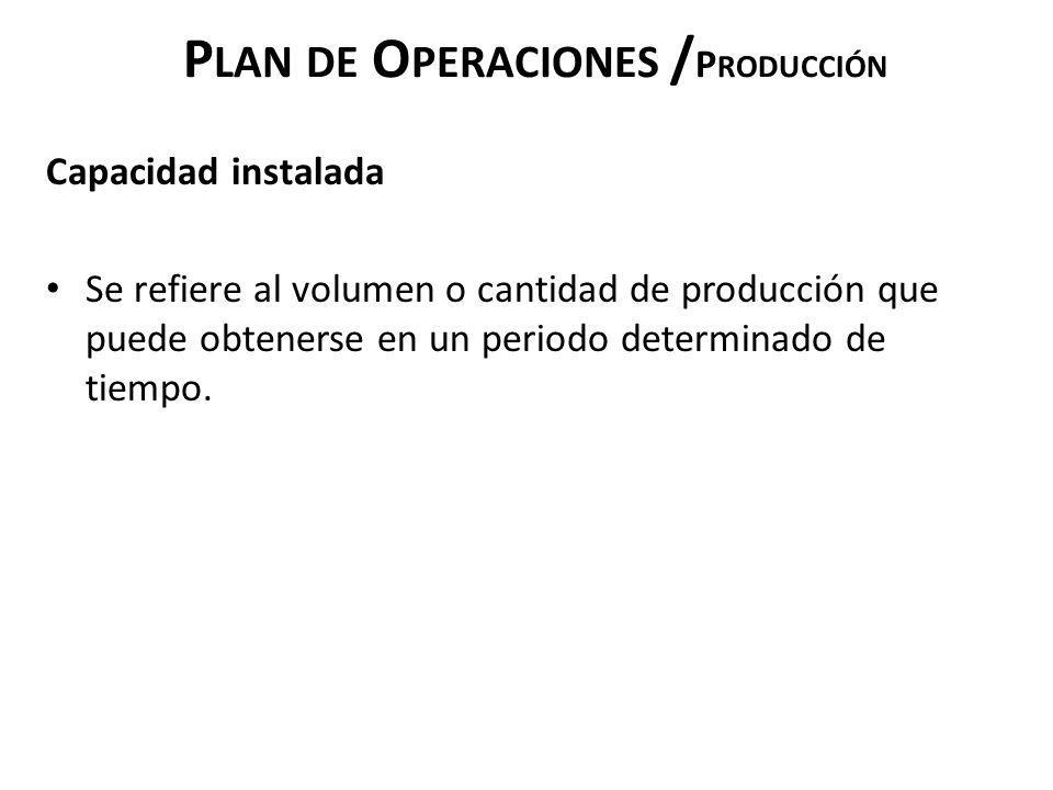 P LAN DE O PERACIONES / P RODUCCIÓN Capacidad instalada Se refiere al volumen o cantidad de producción que puede obtenerse en un periodo determinado d