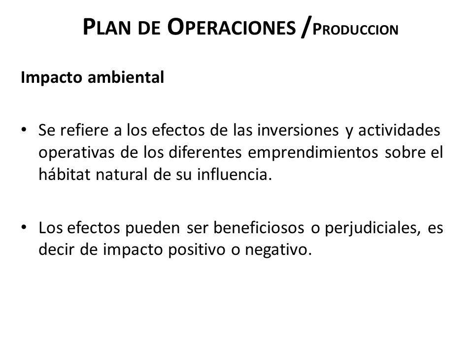 P LAN DE O PERACIONES / P RODUCCION Impacto ambiental Se refiere a los efectos de las inversiones y actividades operativas de los diferentes emprendim