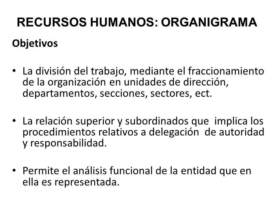 Objetivos La división del trabajo, mediante el fraccionamiento de la organización en unidades de dirección, departamentos, secciones, sectores, ect. L