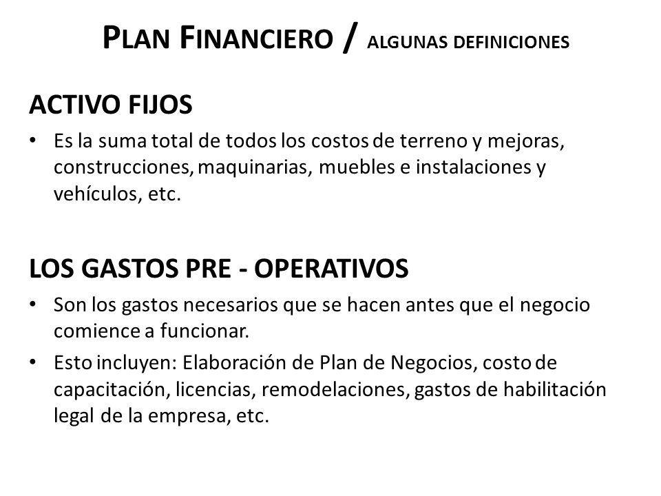 P LAN F INANCIERO / ALGUNAS DEFINICIONES ACTIVO FIJOS Es la suma total de todos los costos de terreno y mejoras, construcciones, maquinarias, muebles