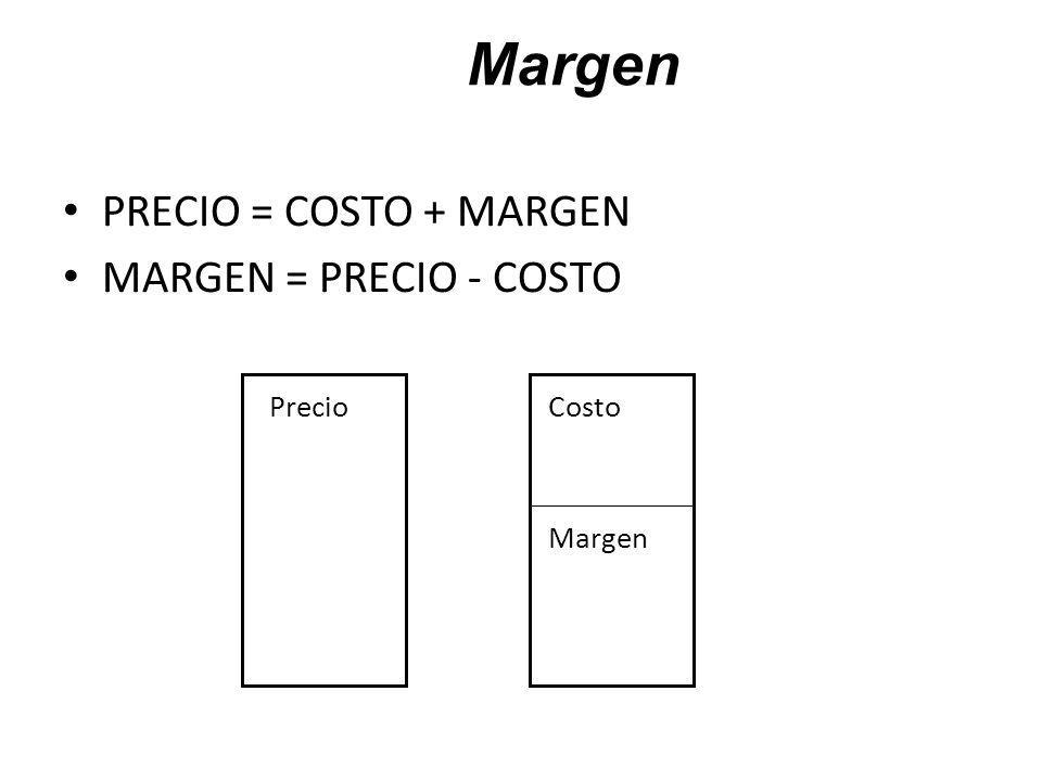Margen PRECIO = COSTO + MARGEN MARGEN = PRECIO - COSTO PrecioCosto Margen