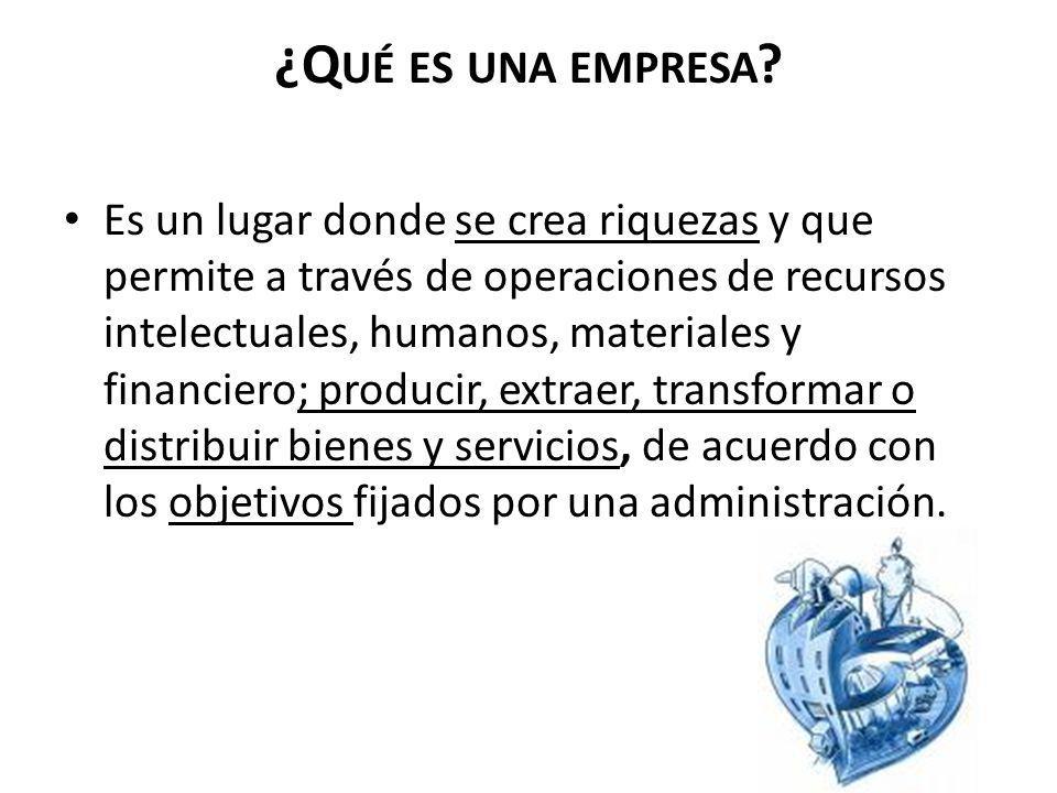P LAN F INANCIERO / ALGUNAS DEFINICIONES ¿Cuál es el capital total que se requiere para el funcionamiento del emprendimiento.