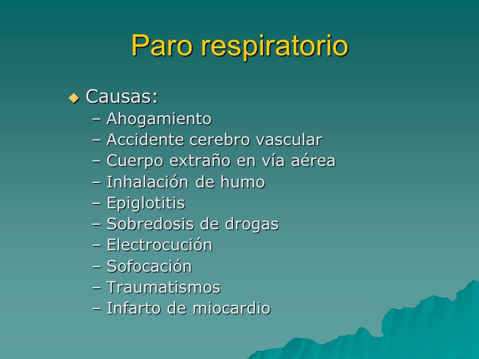 Paro respiratorio Causas: Causas: –Ahogamiento –Accidente cerebro vascular –Cuerpo extraño en vía aérea –Inhalación de humo –Epiglotitis –Sobredosis de drogas –Electrocución –Sofocación –Traumatismos –Infarto de miocardio