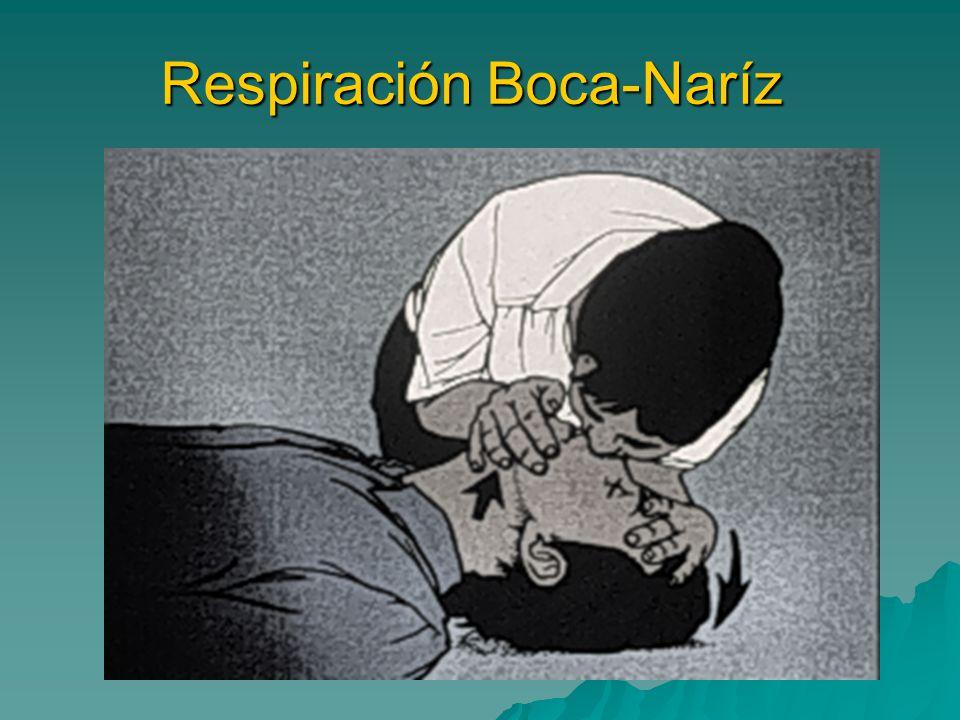 Respiración Boca-Naríz