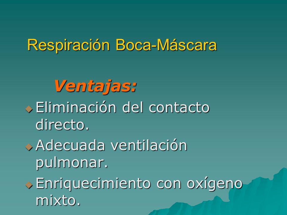 Respiración Boca-Máscara Ventajas: Eliminación del contacto directo. Eliminación del contacto directo. Adecuada ventilación pulmonar. Adecuada ventila