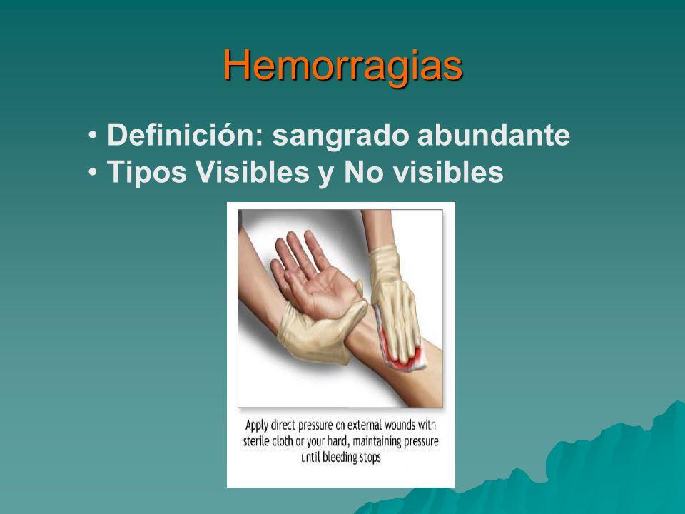 Hemorragias Definición: sangrado abundante Tipos Visibles y No visibles