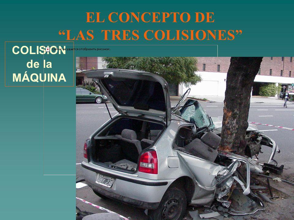 EL CONCEPTO DE LAS TRES COLISIONES COLISION de la MÁQUINA