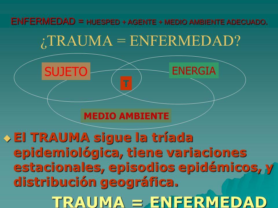 ENFERMEDAD = HUESPED + AGENTE + MEDIO AMBIENTE ADECUADO. El TRAUMA sigue la tríada epidemiológica, tiene variaciones estacionales, episodios epidémico