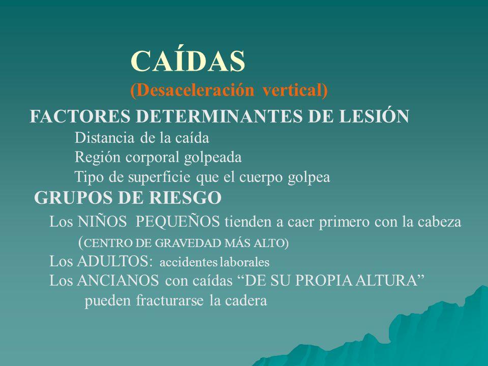 CAÍDAS (Desaceleración vertical) FACTORES DETERMINANTES DE LESIÓN Distancia de la caída Región corporal golpeada Tipo de superficie que el cuerpo golp
