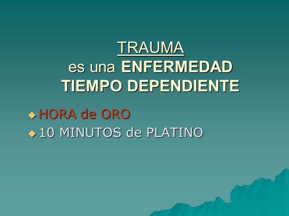 TRAUMA es una ENFERMEDAD TIEMPO DEPENDIENTE HORA de ORO HORA de ORO 10 MINUTOS de PLATINO 10 MINUTOS de PLATINO