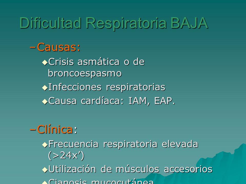–Causas: Crisis asmática o de broncoespasmo Crisis asmática o de broncoespasmo Infecciones respiratorias Infecciones respiratorias Causa cardíaca: IAM, EAP.