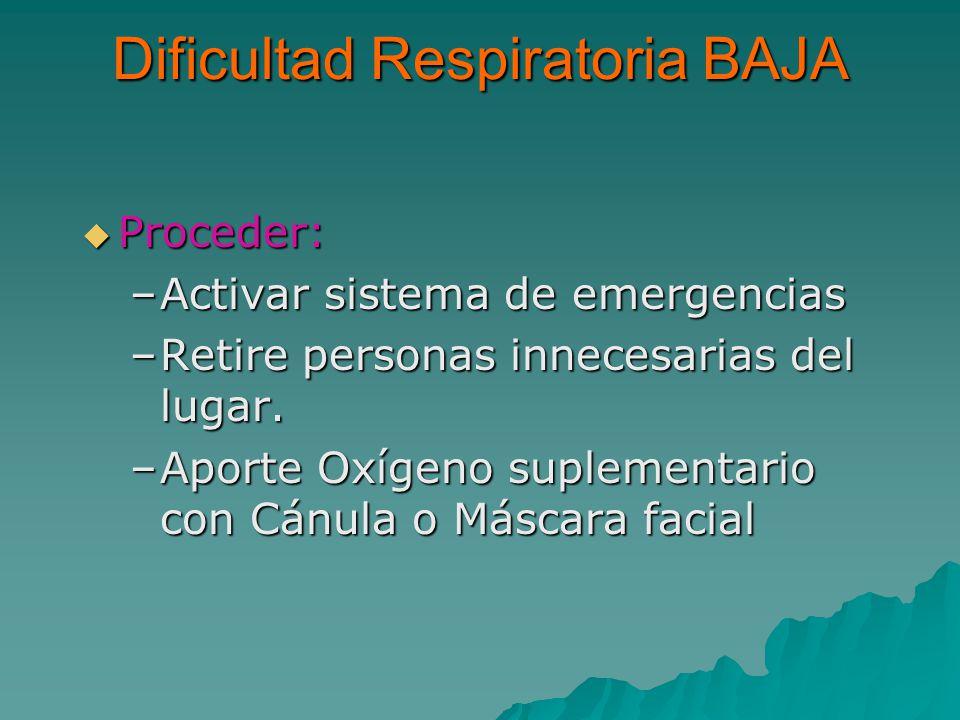 Proceder: Proceder: –Activar sistema de emergencias –Retire personas innecesarias del lugar. –Aporte Oxígeno suplementario con Cánula o Máscara facial