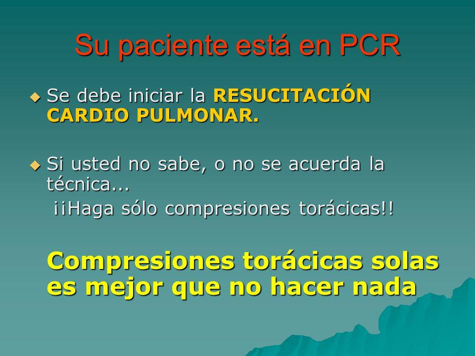 Su paciente está en PCR Se debe iniciar la RESUCITACIÓN CARDIO PULMONAR.