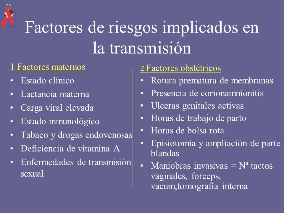 3 Factores virales e Inmunológicos Circunstancias particulares del virus.