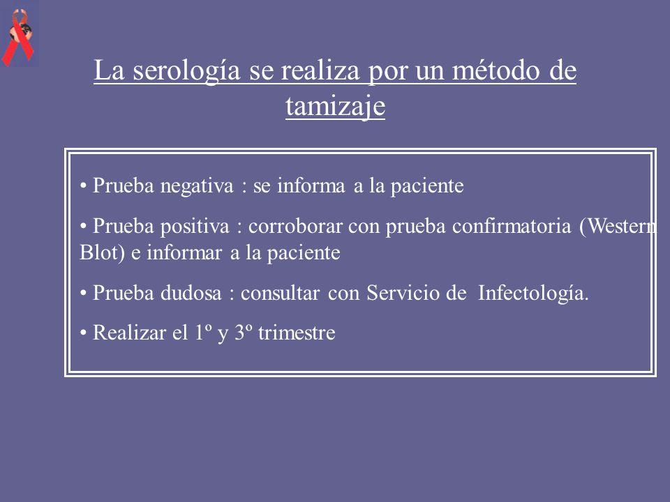 Manejo clínico de la embarazada VIH (+) Prevenir las transmisión vertical.