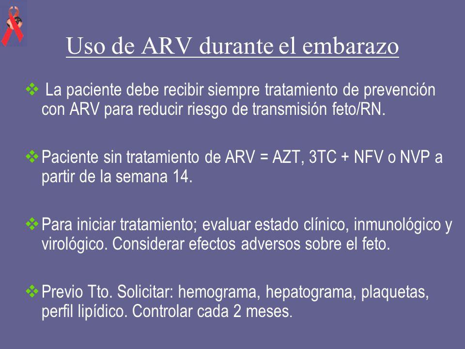 En caso de suspender los ARV se deberá hacer en forma conjunta y reiniciarlos de la misma forma.