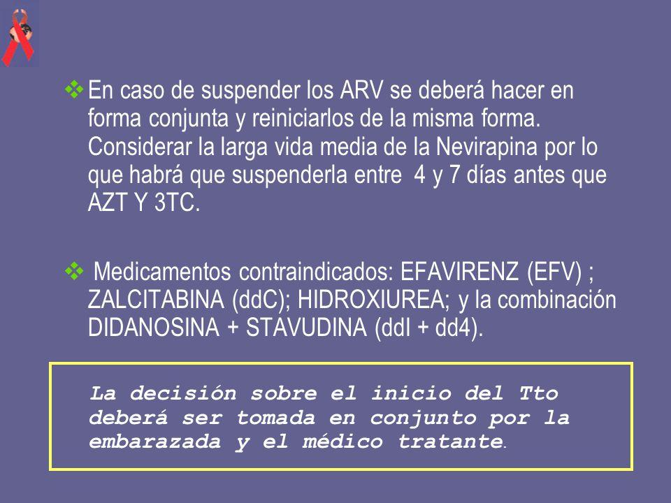 Escenarios Embarazada VIH (+), sin tto.