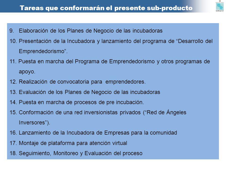 Tareas que conformarán el presente sub-producto 9. Elaboración de los Planes de Negocio de las incubadoras 10. Presentación de la Incubadora y lanzami