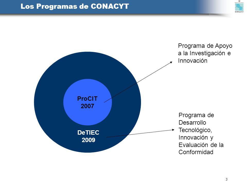 3 Los Programas de CONACYT ProCIT 2007 DeTIEC 2009 Programa de Apoyo a la Investigación e Innovación Programa de Desarrollo Tecnológico, Innovación y