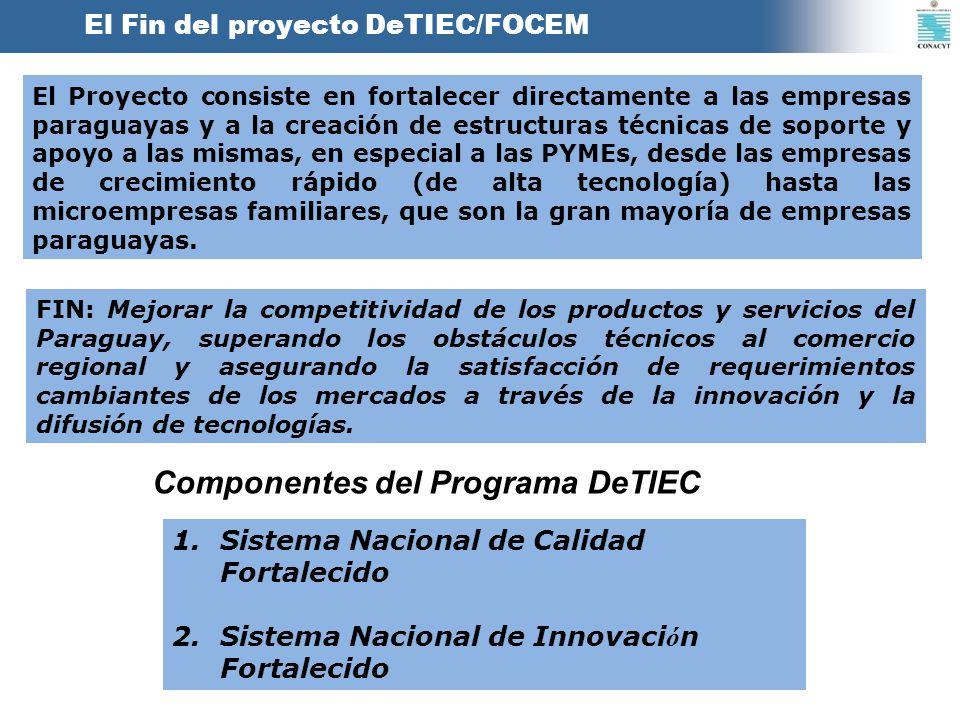 Productos del proyecto DeTIEC/FOCEM Área de CalidadÁrea de Innovación Productos:1.