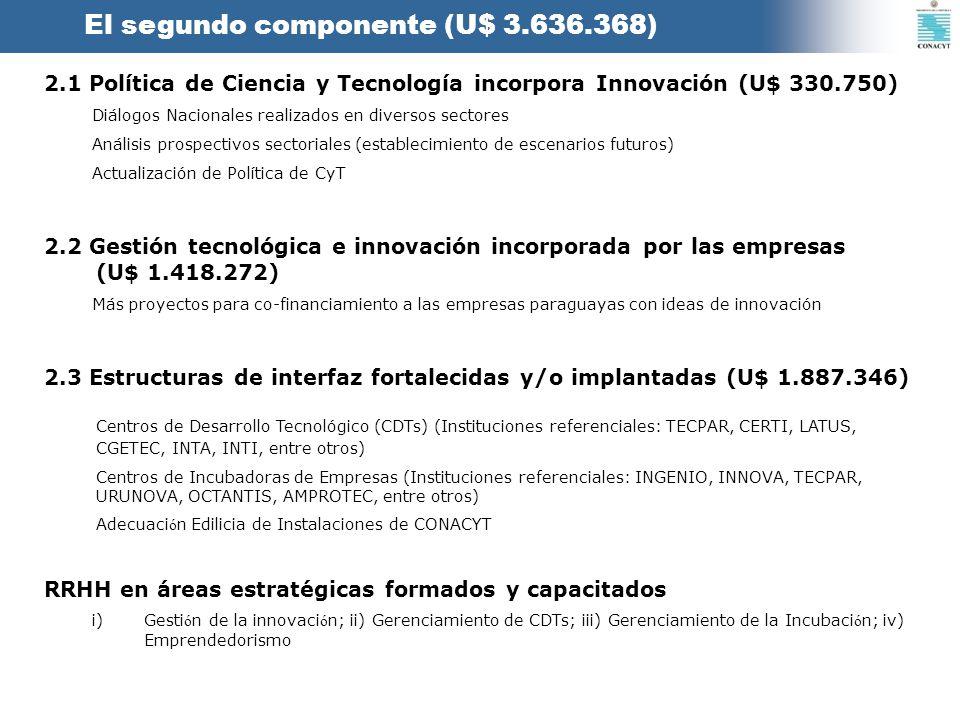 El segundo componente (U$ 3.636.368) 2.1 Política de Ciencia y Tecnología incorpora Innovación (U$ 330.750) Diálogos Nacionales realizados en diversos