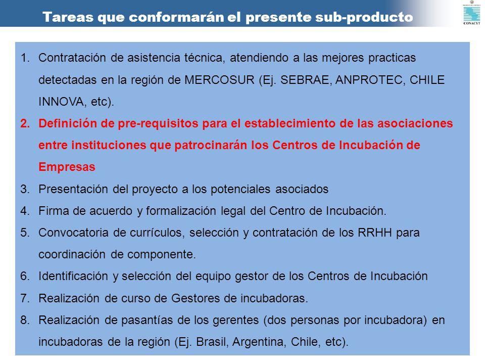 Tareas que conformarán el presente sub-producto 1.Contratación de asistencia técnica, atendiendo a las mejores practicas detectadas en la región de ME
