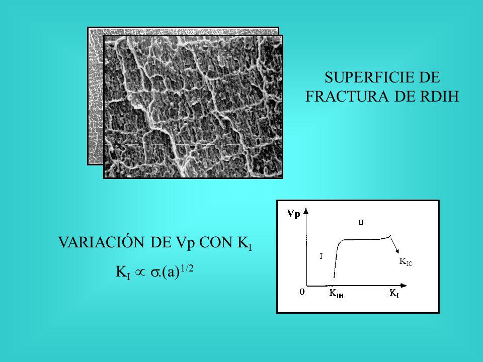 SUPERFICIE DE FRACTURA DE RDIH VARIACIÓN DE Vp CON K I K I.(a) 1/2 K IC