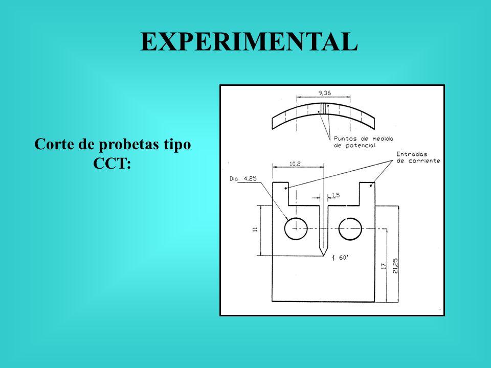 EXPERIMENTAL Corte de probetas tipo CCT: