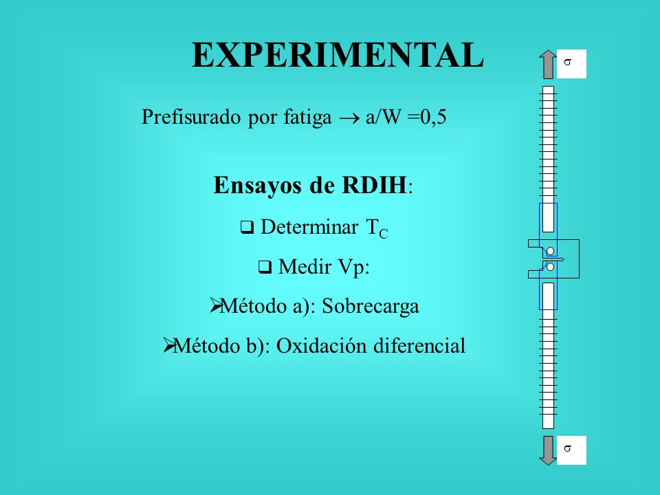 EXPERIMENTAL Prefisurado por fatiga a/W =0,5 Ensayos de RDIH : Determinar T C Medir Vp: Método a): Sobrecarga Método b): Oxidación diferencial