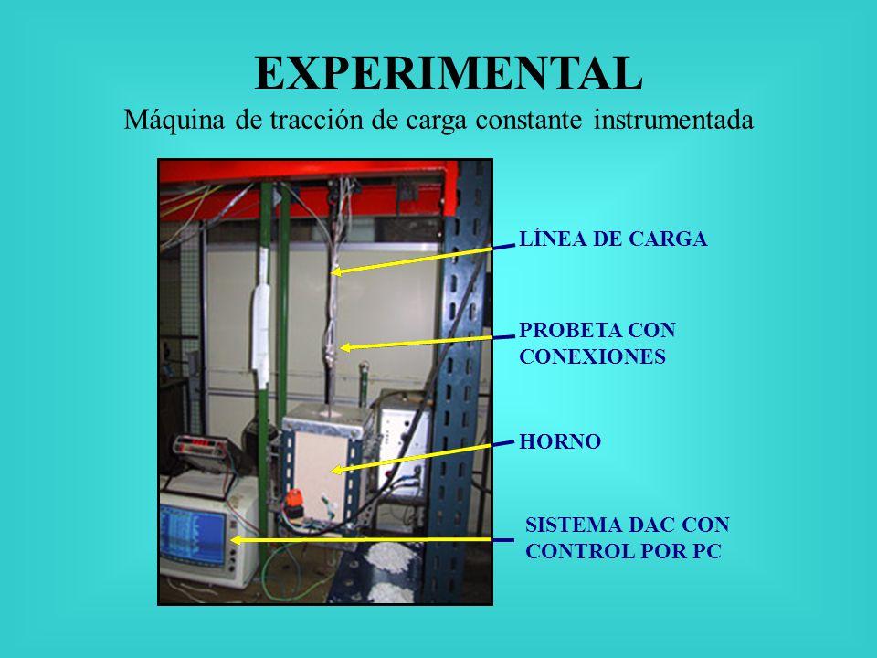EXPERIMENTAL Máquina de tracción de carga constante instrumentada PROBETA CON CONEXIONES HORNO LÍNEA DE CARGA SISTEMA DAC CON CONTROL POR PC