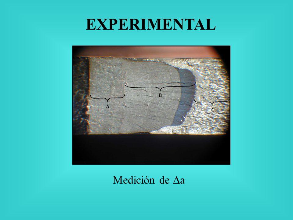 EXPERIMENTAL Medición de a A B C