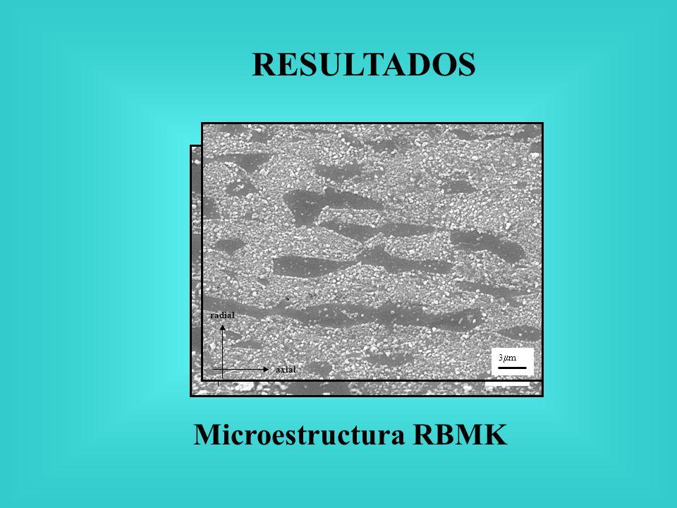 RESULTADOS Microestructura RBMK radial circunferencial 1.5 m radial axial 3 m