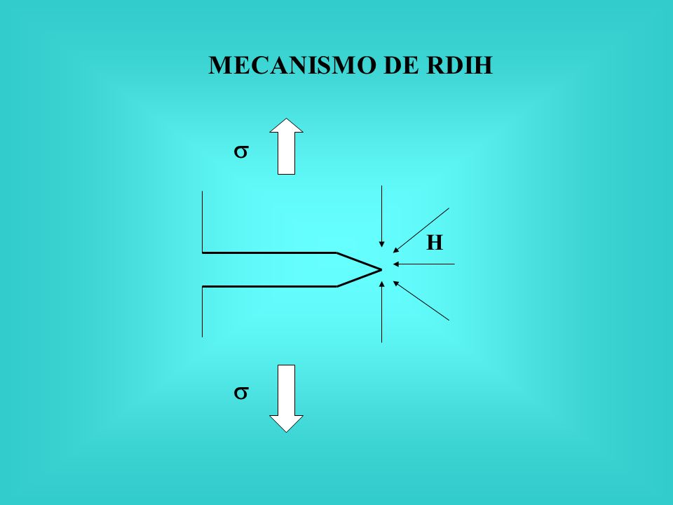 MECANISMO DE RDIH C H >TSSP