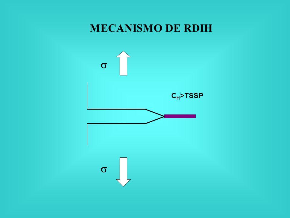 RESULTADOS Distribución de hidruros - CANDU 72 ppm radial circunferencial 34 ppm radial circunferencial