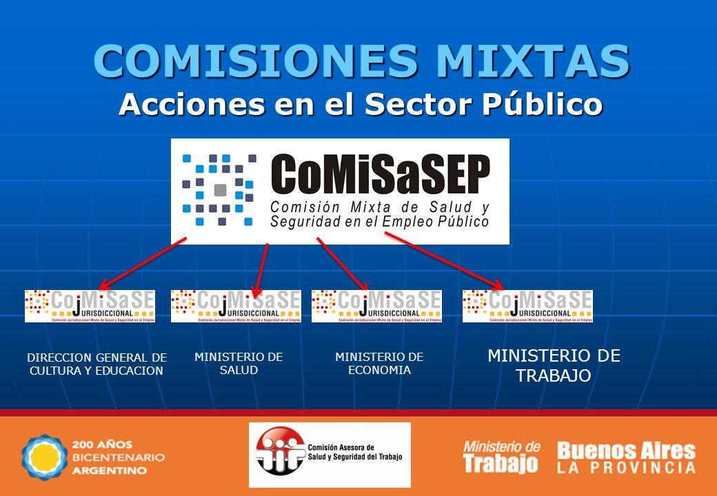 COMISIONES MIXTAS Acciones en el Sector Público MINISTERIO DE TRABAJO MINISTERIO DE ECONOMIA DIRECCION GENERAL DE CULTURA Y EDUCACION MINISTERIO DE SALUD