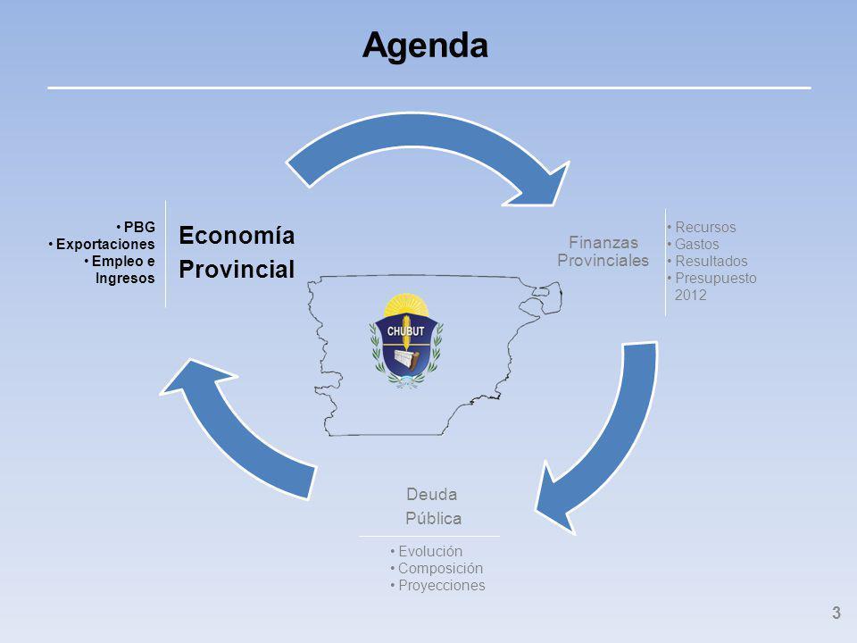 Finanzas Provinciales Deuda Pública Economía Provincial Agenda 3 Recursos Gastos Resultados Presupuesto 2012 PBG Exportaciones Empleo e Ingresos Evolución Composición Proyecciones