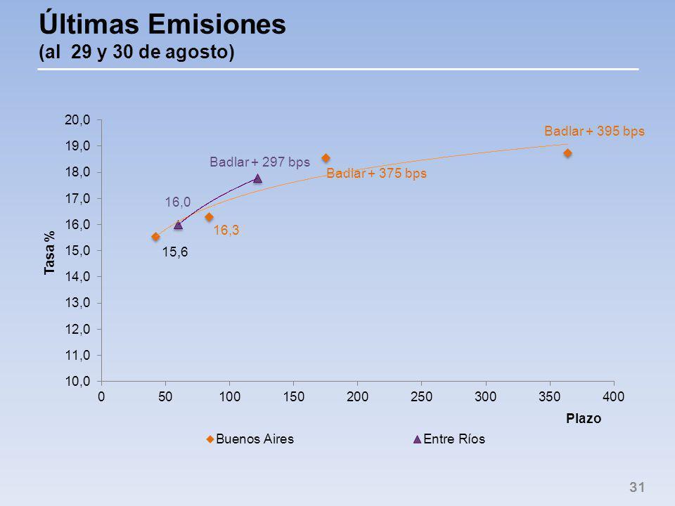 Últimas Emisiones (al 29 y 30 de agosto) 31