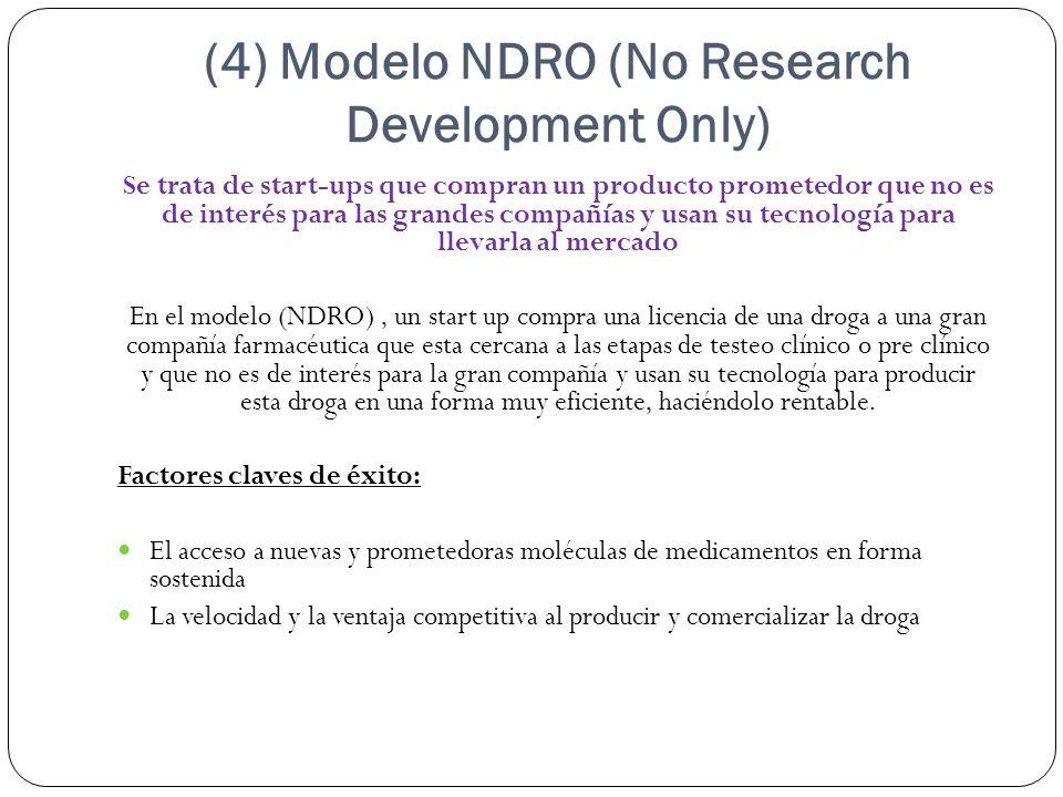 (4) Modelo NDRO (No Research Development Only) Se trata de start-ups que compran un producto prometedor que no es de interés para las grandes compañías y usan su tecnología para llevarla al mercado En el modelo (NDRO), un start up compra una licencia de una droga a una gran compañía farmacéutica que esta cercana a las etapas de testeo clínico o pre clínico y que no es de interés para la gran compañía y usan su tecnología para producir esta droga en una forma muy eficiente, haciéndolo rentable.