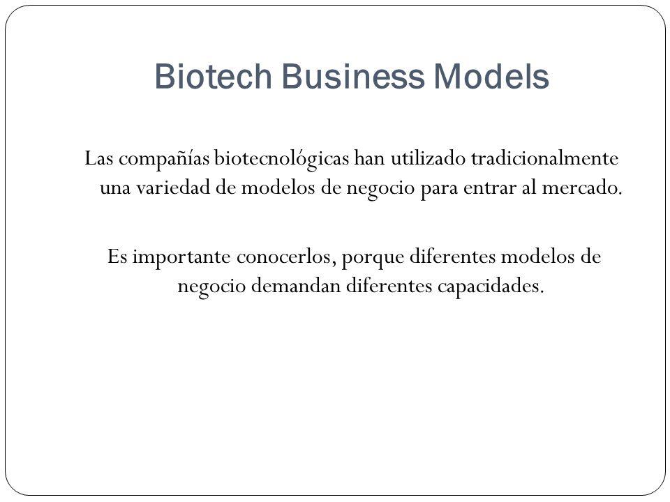 Biotech Business Models Las compañías biotecnológicas han utilizado tradicionalmente una variedad de modelos de negocio para entrar al mercado.