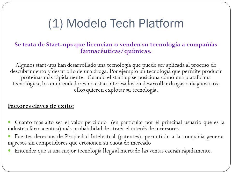 (1) Modelo Tech Platform Se trata de Start-ups que licencian o venden su tecnología a compañías farmacéuticas/químicas. Algunos start-ups han desarrol