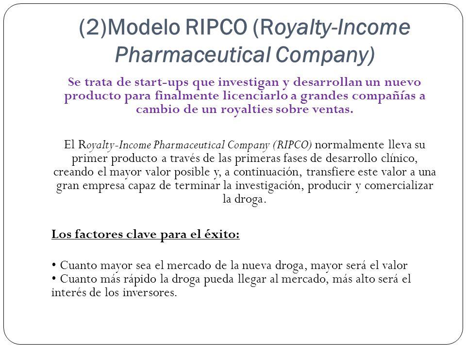 (2)Modelo RIPCO (Royalty-Income Pharmaceutical Company) Se trata de start-ups que investigan y desarrollan un nuevo producto para finalmente licenciarlo a grandes compañías a cambio de un royalties sobre ventas.